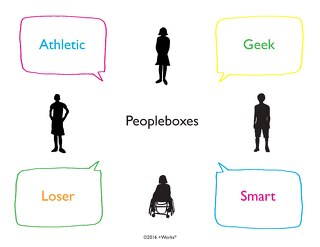 Peopleboxes™ ©2016+Works®