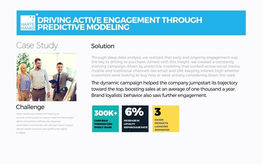Driving Active Engagement Through Predictive Modeling