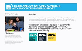 A Rapid-Service Overhaul Delivery with Major Sports Support